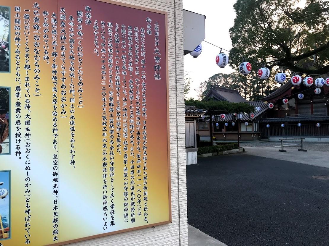 大宮神社について